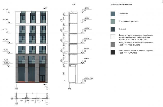 ILOVE housing complex. Facade fragment