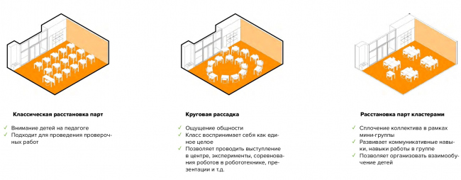 Educational cluster in Yuzhno-Sakhalinsk, the competition concept. Copyright: © UNK project