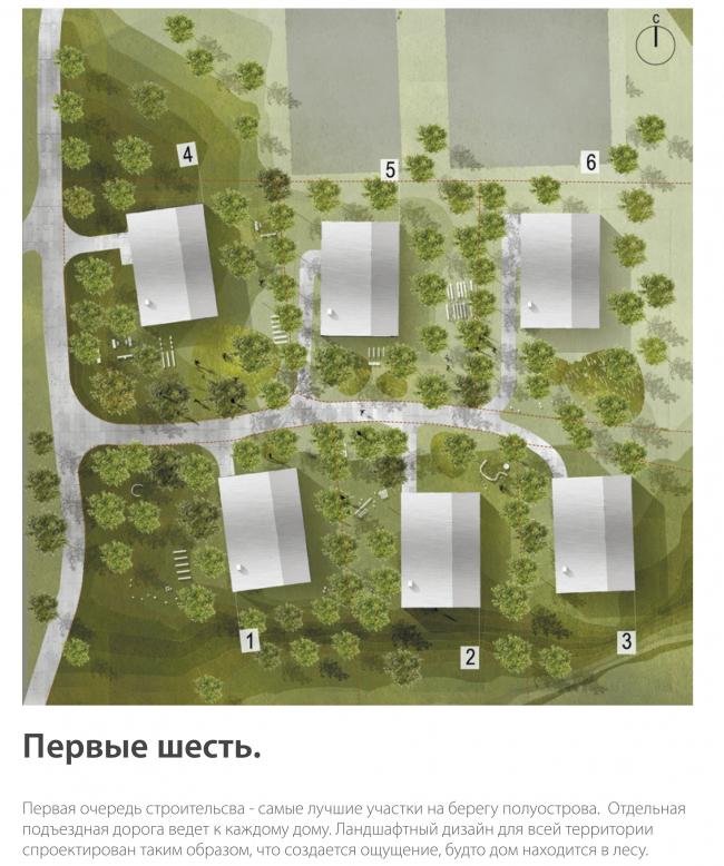Дом нового формата. Ситуационный план