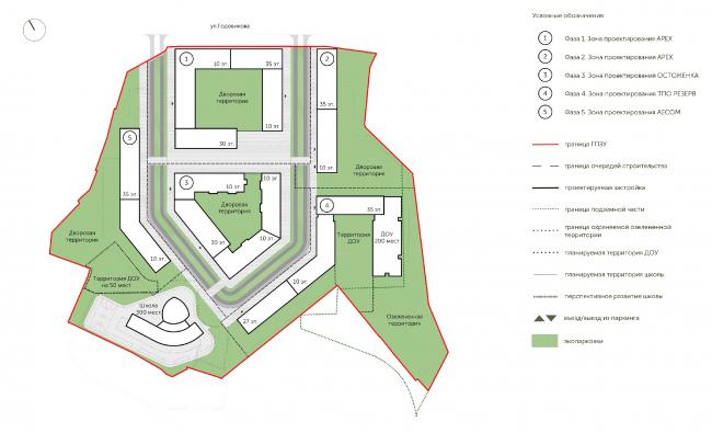 ILOVE housing complex. Master plan