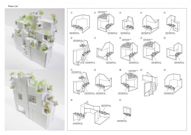 Комплекс Tree-ness House