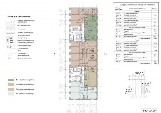 Жилой комплекс ЗИЛАРТ (лот №4). Типовой этаж. Корпус Б