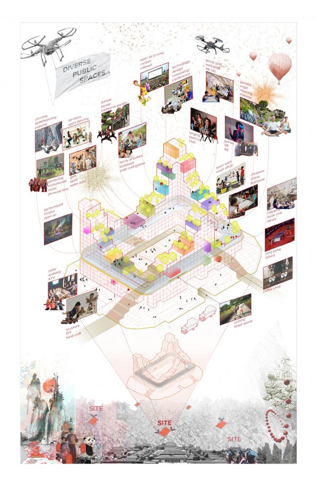 Коливинг Dream Apartment. Концептуальная схема