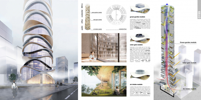 Проект Airscraper