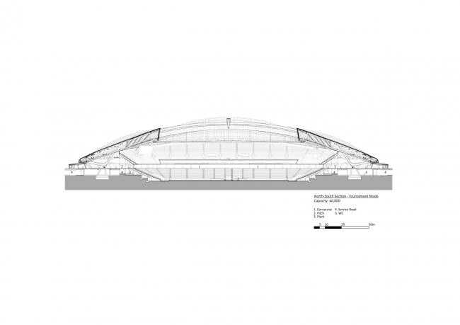 Стадион Аль-Джануб. Состояние в течение ЧМ-2022