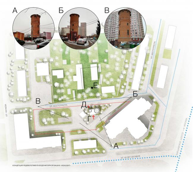 Концепция редевелопмента водонапорной башни Highlight. Ориентация объекта