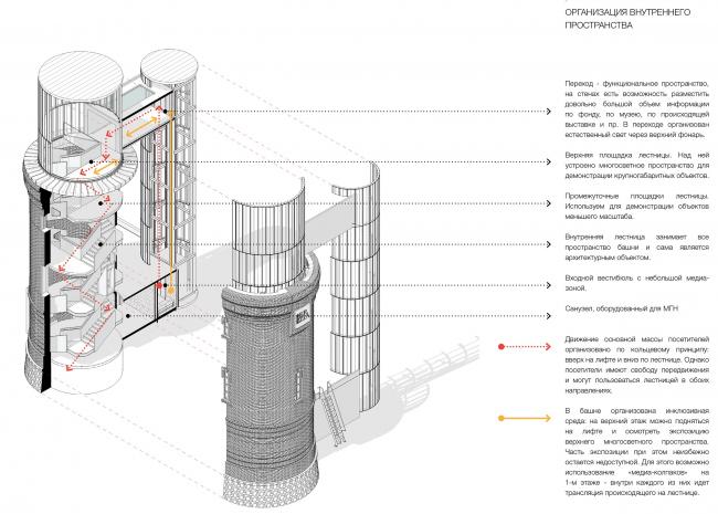 Концепция редевелопмента водонапорной башни Highlight