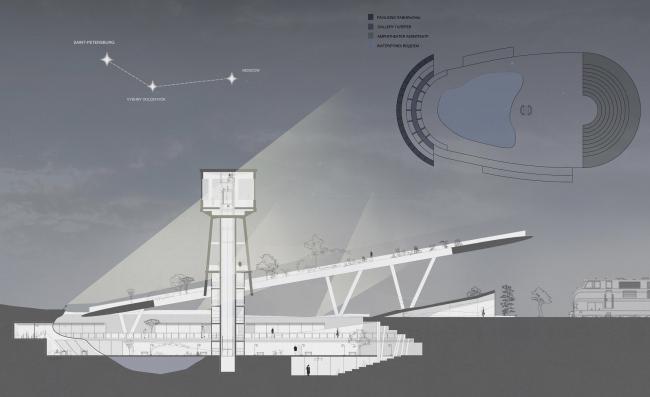 Концепция реновации водонапорных башен. Команда Павла Кодлубинского