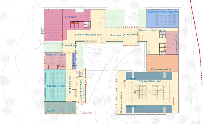 Концепция корпоративного университета ГК «Трансмашхолдинг». Схема плана 1 этажа