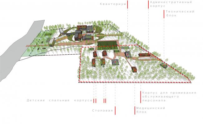 Концепция корпоративного университета ГК «Трансмашхолдинг». Схема функционального зонирования детского лагеря с кванториумом