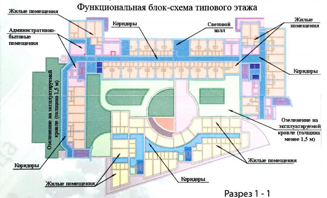 Проект реконструкции общежития ЛЭТИ на Торжковской улице, пересъемка с планшета