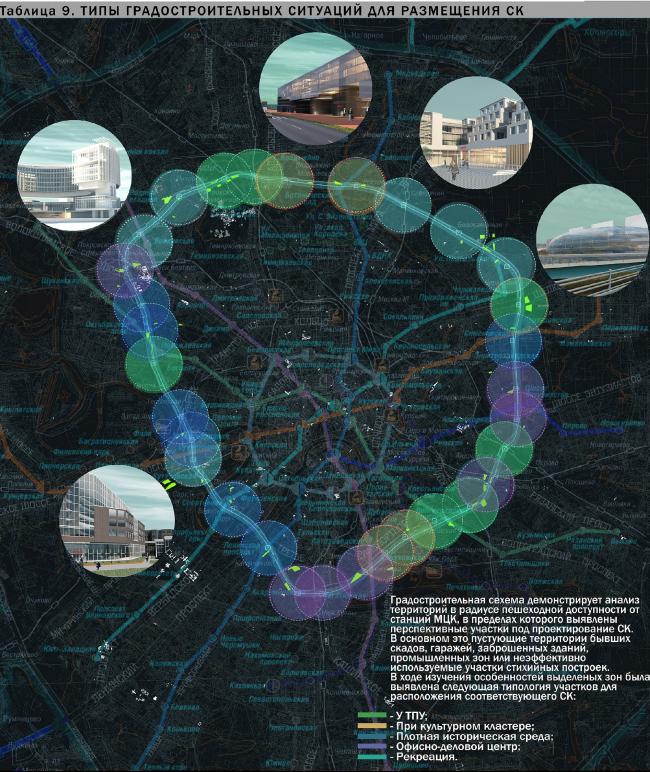 Особенности развития дисперсионного студенческого кластера в структуре крупнейшего города (на примере г. Москвы)