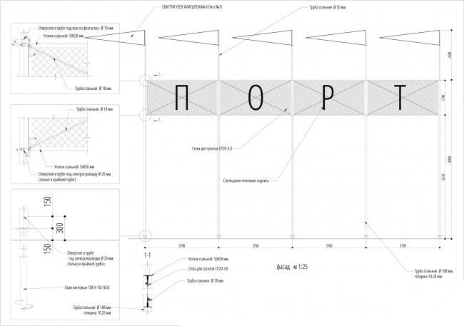 Флагшток. Севкабель ПОРТ: проект-перспектива нового общественного пространства