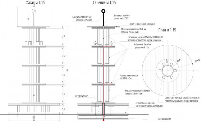 Светильники-катушки, бульвар. Севкабель ПОРТ: проект-перспектива нового общественного пространства
