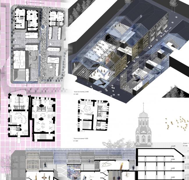 Развитие арт-резиденций в структуре крупнейшего города/ на примере Москвы