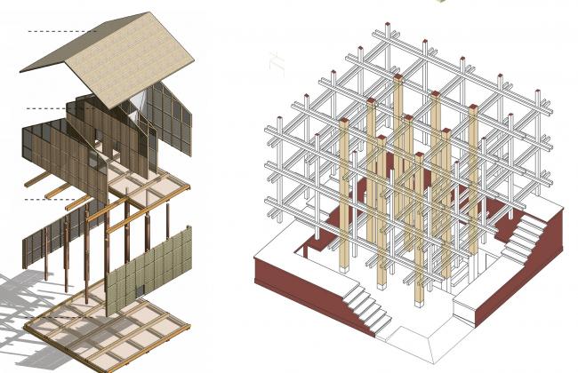 Формирование современных индейских жилищ в разных районах Эквадора