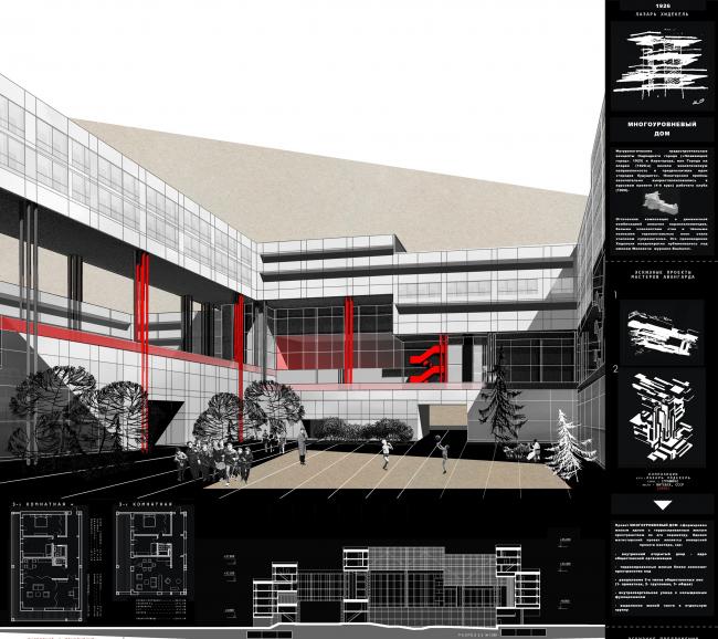 Применение объемно-пространственных и архитектурно-планировочных приемов конструктивизма в проектировании жилых зданий