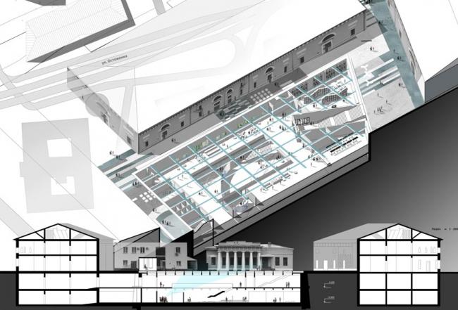 Современные тенденции развития музеев и их трансформация в новые структуры