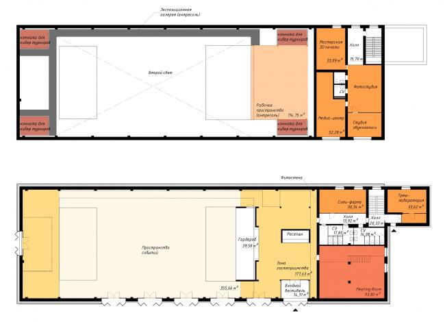 Распределение функций. Архитектурная концепция молодежного центра АНГАР, 2019