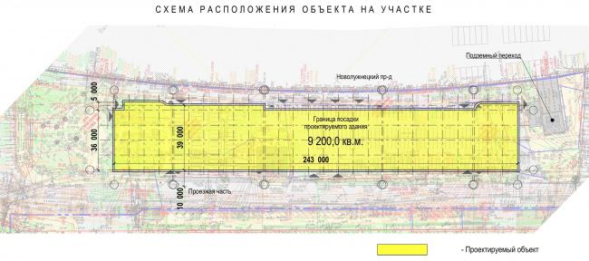 Параметры объема центра Единоборств