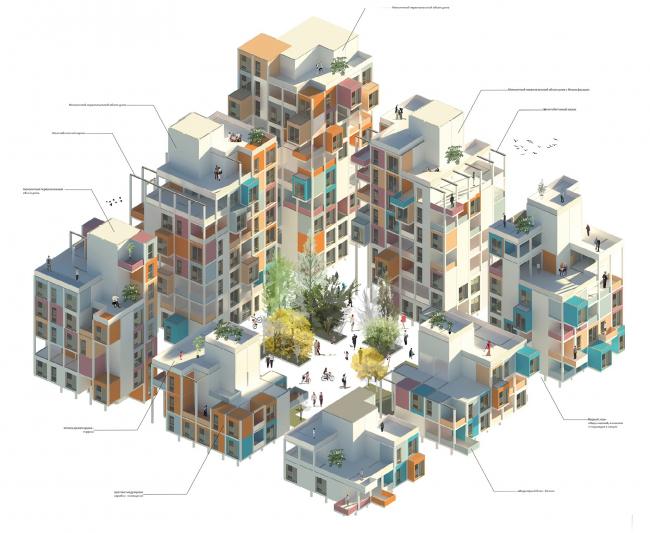 Aдаптация квартир к изменению структуры семьи во времени