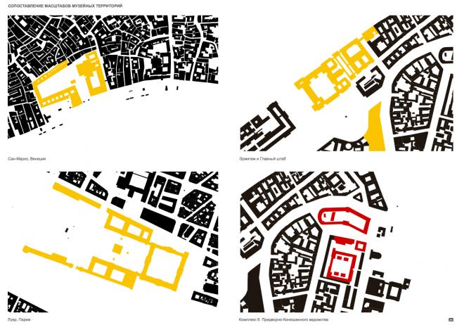 Концепция развития территории Придворно-конюшенного ведомства