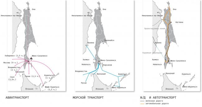 Географическое положение. Внешние и внутренние транспортные связи. Концепция архитектурно-градостроительного развития территории городского округа «Город Южно-Сахалинск»