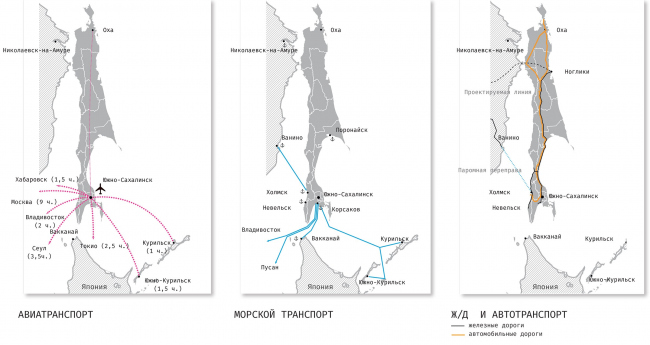 The geographic location. The external and internal transportation links. The concept of architectural and town planning development of the city of Yuzhno-Sakhalinsk.