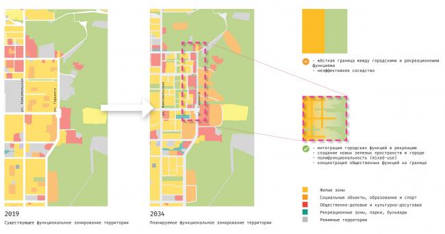 Предпосылки создания разделенного туристического кластера. Концепция архитектурно-градостроительного развития территории городского округа «Город Южно-Сахалинск»