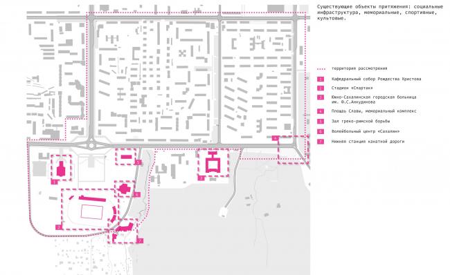 Концепция архитектурно-градостроительного развития территории городского округа «Город Южно-Сахалинск». Существующие объекты притяжения