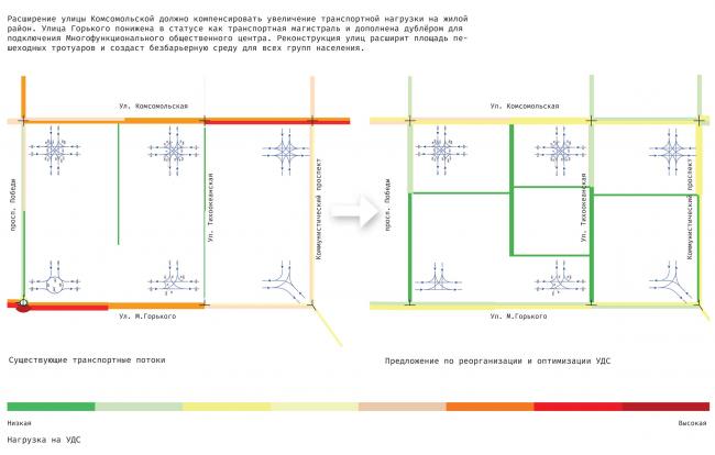 Концепция архитектурно-градостроительного развития территории городского округа «Город Южно-Сахалинск». Организация движения транспорта