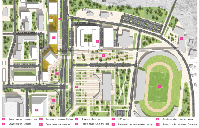The concept of architectural and town planning development of the city of Yuzhno-Sakhalinsk. Fragments of the landscaping project: the Victory Square