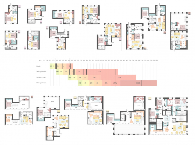Комплекс Snail-apartments. Варианты планировок