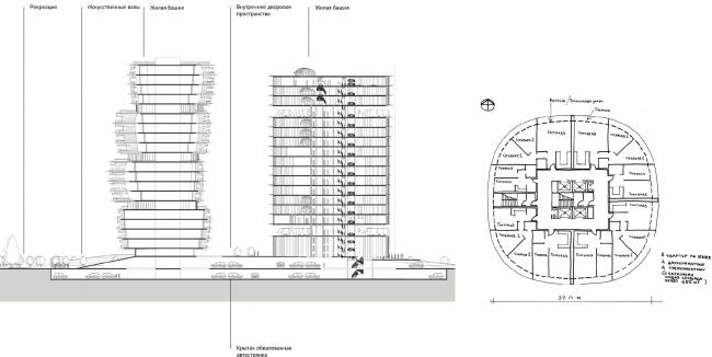 Схема разреза и типовое планировочное решение жилых башен. Архитектурно-градостроительная концепция строительства МФК на территории западной части Нагатинской поймы. Конкурсный проект, 2014