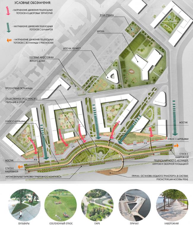 Архитектурно-градостроительная концепция строительства МФК на территории западной части Нагатинской поймы. Схема благоустройства территории. Конкурсный проект, 2018