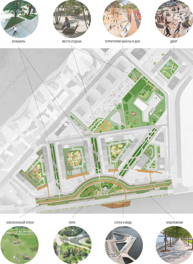 Архитектурно-градостроительная концепция строительства МФК на территории западной части Нагатинской поймы. Схема благоустройства участка. Конкурсный проект, 2018