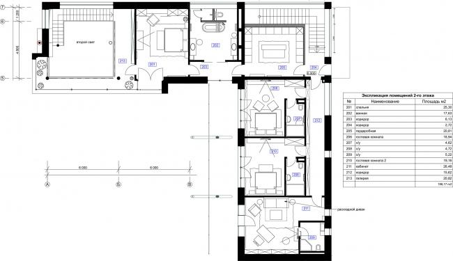 План 2 этажа. Усадьба Завидное