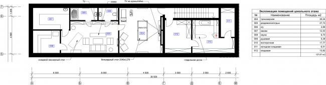 План цокольного этажа. Усадьба Завидное