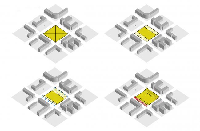 Схема формирования «приподнятых краев» площади. Концепция площади имени Ленина в Якутске