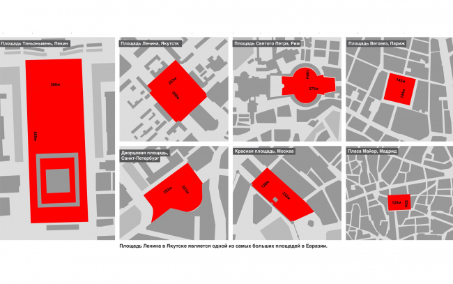 Сопоставление размеров площади Ленина в Якутске с известными площадями мира