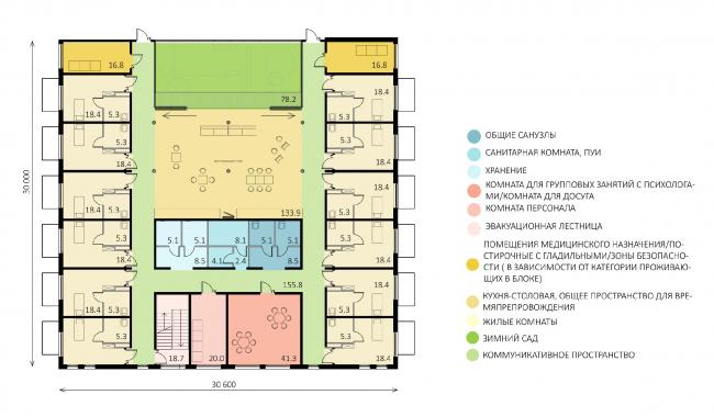 План блока. Проект зданий стационарных организаций социального обслуживания граждан старших возрастных групп