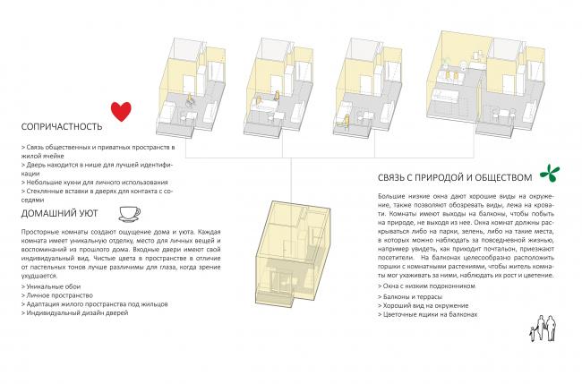 Комната. Проект зданий стационарных организаций социального обслуживания граждан старших возрастных групп