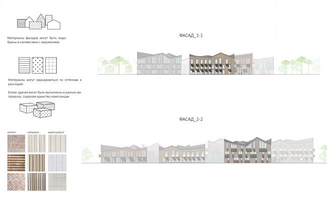 Концепция фасадных решений. Проект зданий стационарных организаций социального обслуживания граждан старших возрастных групп