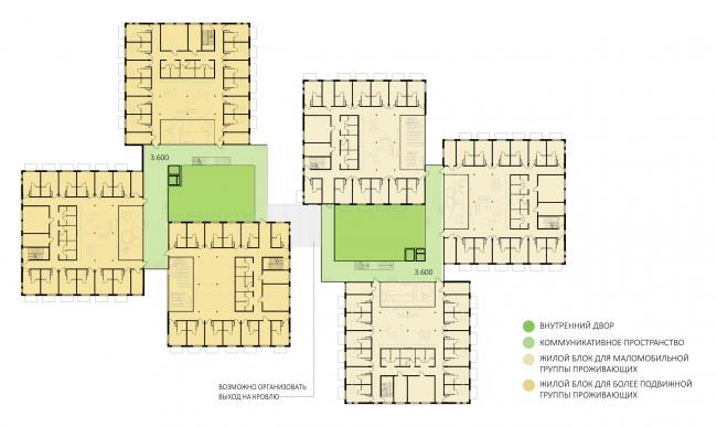 План 2 этажа. Проект зданий стационарных организаций социального обслуживания граждан старших возрастных групп