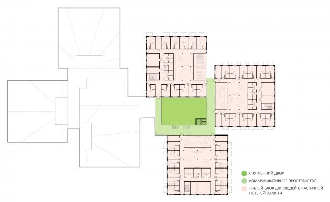 План 3 этажа. Проект зданий стационарных организаций социального обслуживания граждан старших возрастных групп