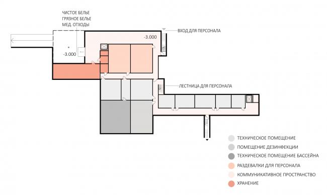 План -1 этажа. Проект зданий стационарных организаций социального обслуживания граждан старших возрастных групп