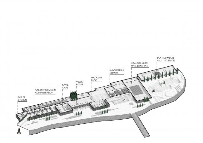 Аксонометрический план на отметке 2.250. Музейно-образовательный комплекс и музей славы Севастополя