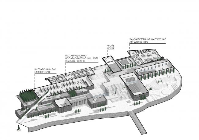 Аксонометрический план на отметке 6.750. Музейно-образовательный комплекс и музей славы Севастополя