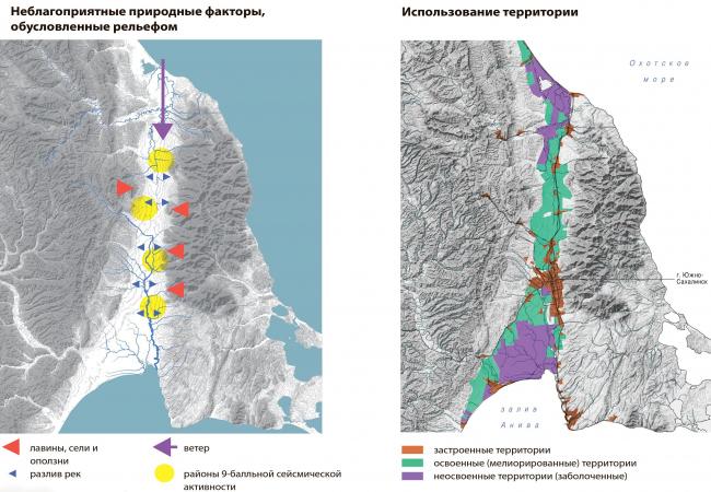 Географические особенности Сусунайской низменности Южно-Сахалинск концепция пространственного развития города.