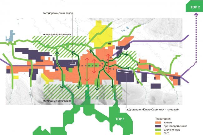 Принципиальная схема: проектное предложение Южно-Сахалинск концепция пространственного развития города.